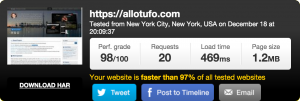 allotufo.com Pingdom load time