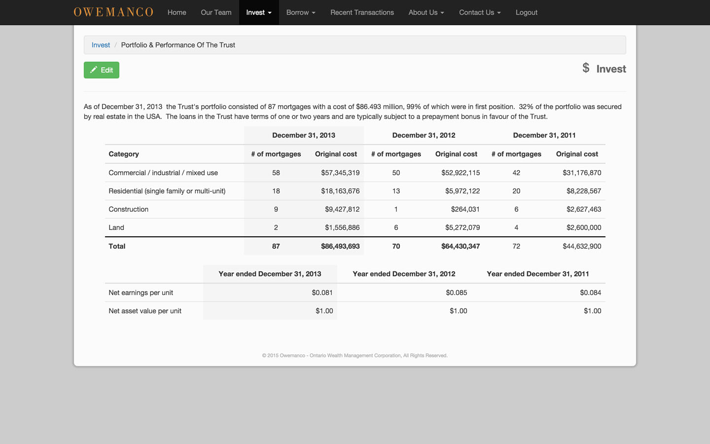 Administration Invest Page