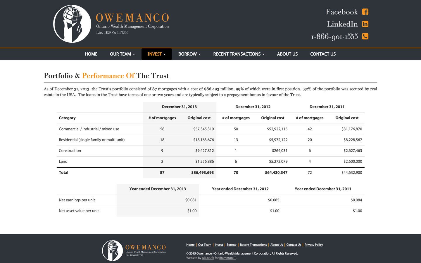 Performance of the Trust Page